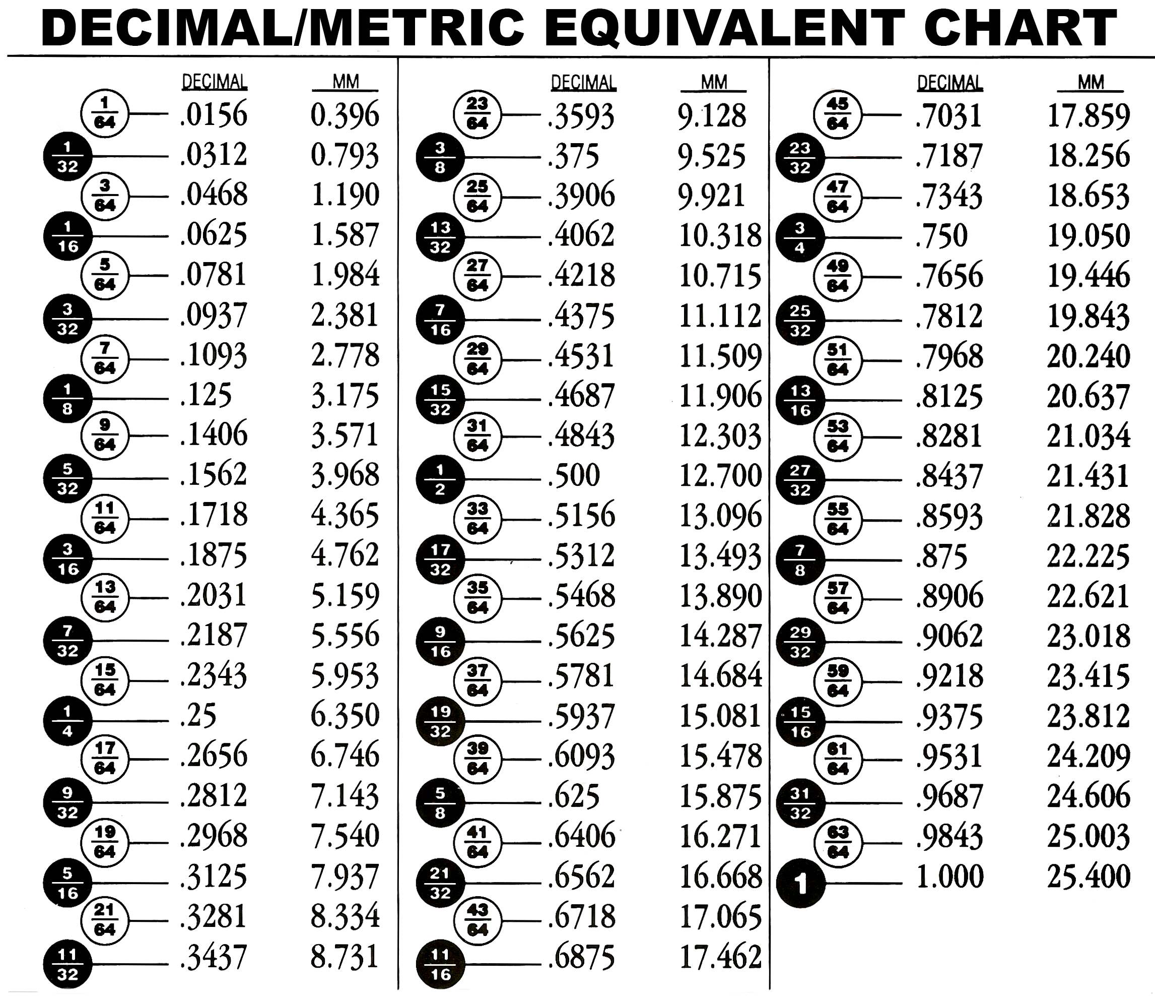 It's just an image of Bright Decimal Charts Printable